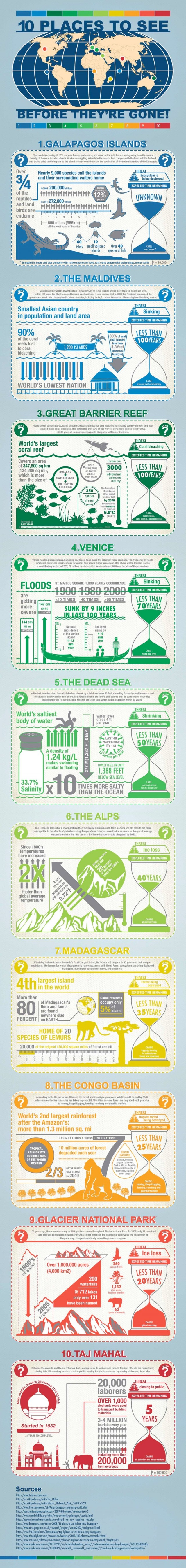 10 places to see infograph